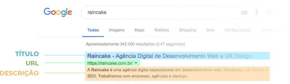 título, URL e descrição da Raincake na página de pesquisa do google.